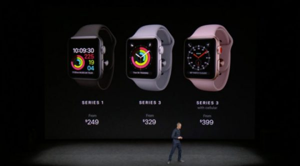 1505289867-1034-ewatchseries3pricing-660x365