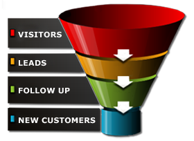 Funnel Analysis – A crucial formality that SEO experts must not miss